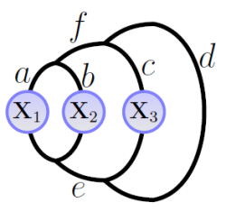 centralfunction3.png